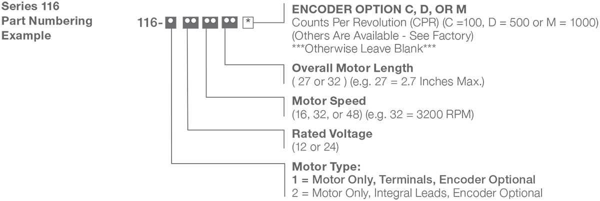 Series 116-1 - 1.6 inch DC Motors Numbering Example