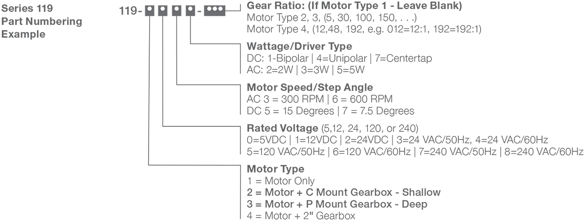 Series 119-2, 3 - Size 19 Step Motor (pear gearbox) Numbering Example